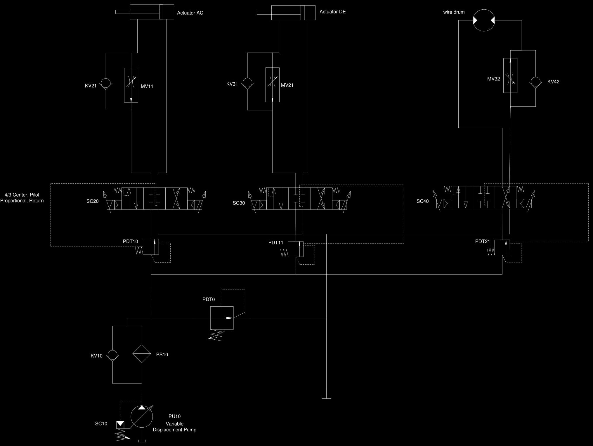 Crane's hydraulic diagram
