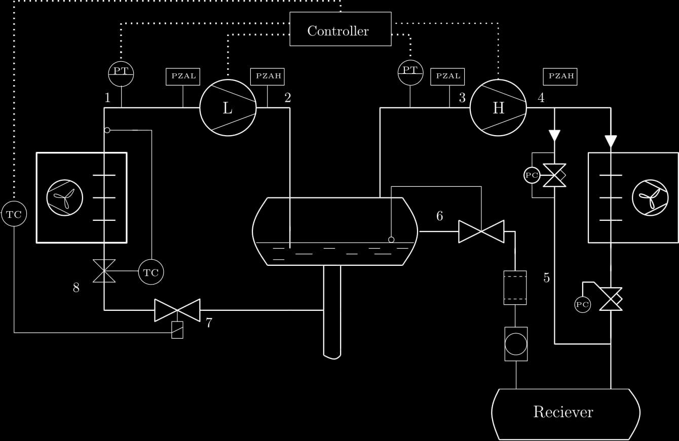 PI diagram of the refrigeration system